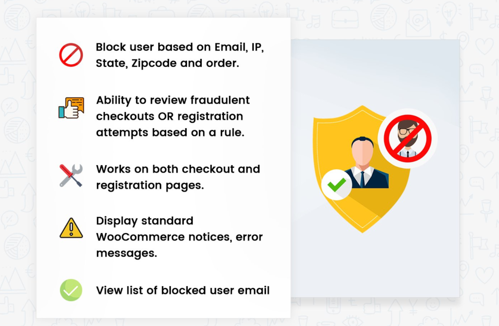 WooCommerce Anti-fraud Plugin