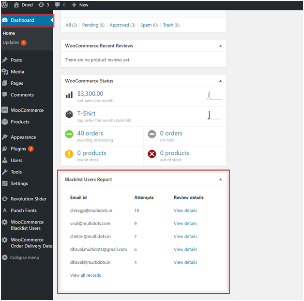 Figure 4 - Plugin dashboard with reports related to blocked users