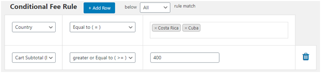 Figure 6: Case Two: Set 10% as a shipping fee for orders of value >= $400 and from Costa Rica and Cuba.